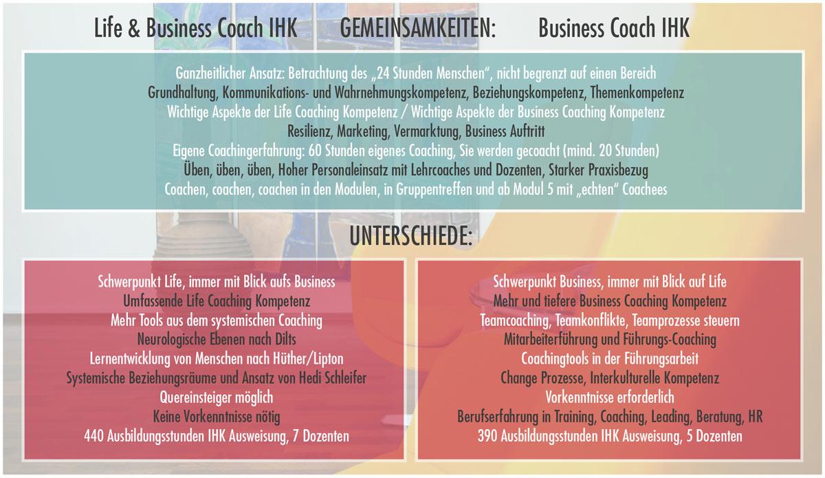 Coachingausbildung mit IHK Zertifikat Life und Business Coach und Business Coach Unterschiede-und-Gemeinsamkeiten-Coachingausbildungen-IHK-1