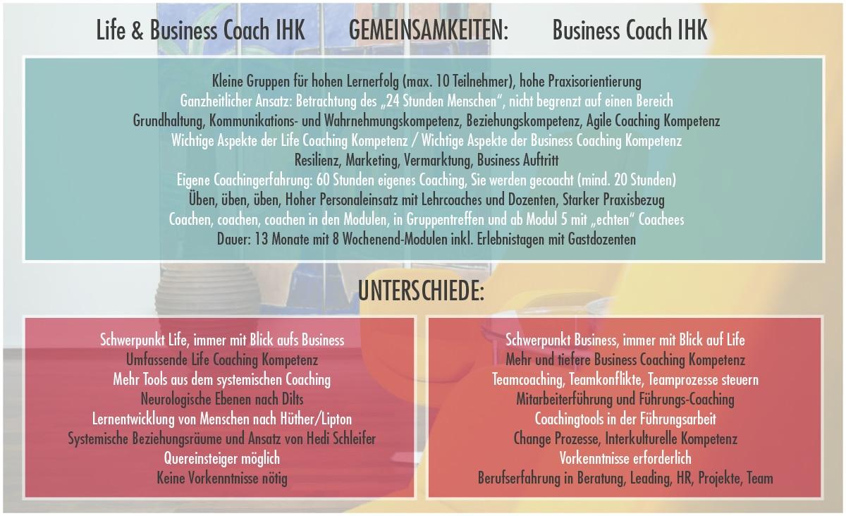 Coaching Ausbildung, Coaching Ausbildung IHK Unterschiede und Gemeinsamkeiten Coaching Ausbildungen IHK
