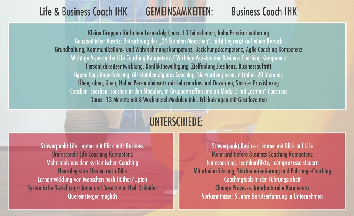 Was sind die Unterschiede und die Gemeinsamkeiten der Ausbildungen zum International Life und Business Coach im Vergleich zum International Business Coach. Hier werden sie Unterschiede und Gemeinsamkeiten in Tabellenform kurz aufgezeigt